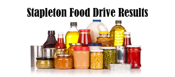 FoodDriveResults